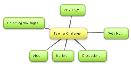 Teacher Challenge Blog in Bubbles