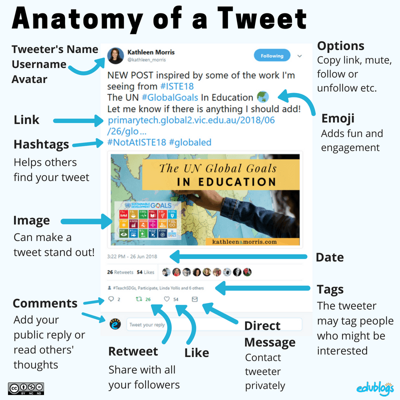 Step 3 Using Twitter To Build Your Pln Courses Pd