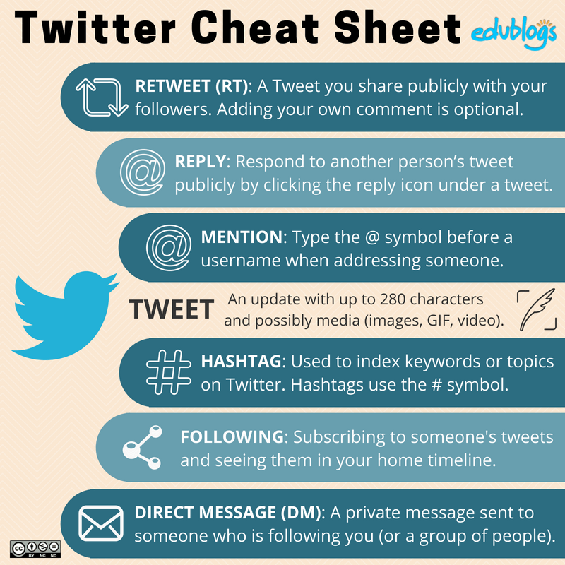 Twitter Cheat Sheet for Teachers | Building Your PLN Edublogs Teacher Challenge Course