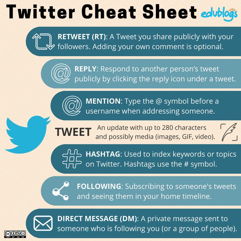 Twitter Cheat Sheet for Teachers   Building Your PLN Edublogs Teacher Challenge Course