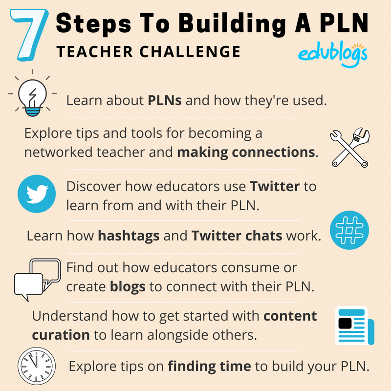 7 Steps To Building A PLN | Edublogs Teacher Challenge