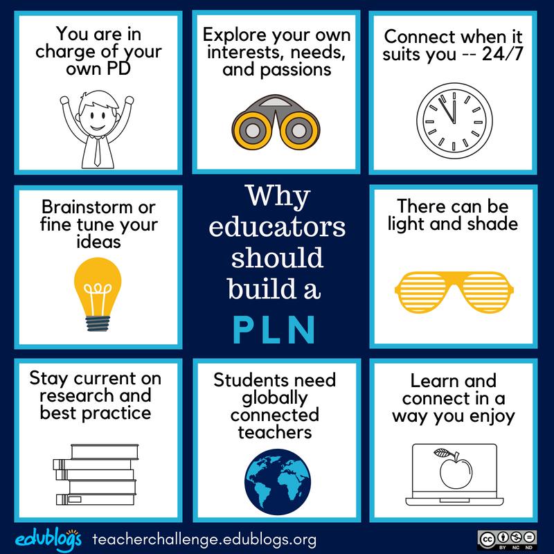 Why teachers should build a PLN Summary Edublogs Teacher Challenge